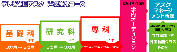 seiyuu_map