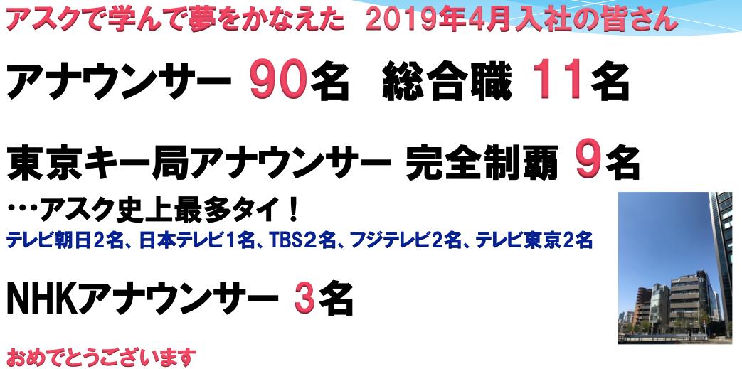 2019%e5%b9%b44%e6%9c%88%e5%ae%9f%e7%b8%be2019-06-23